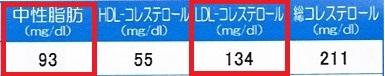 201408_血液検査結果-脂質