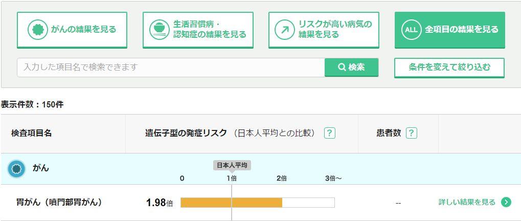 mycode検査結果